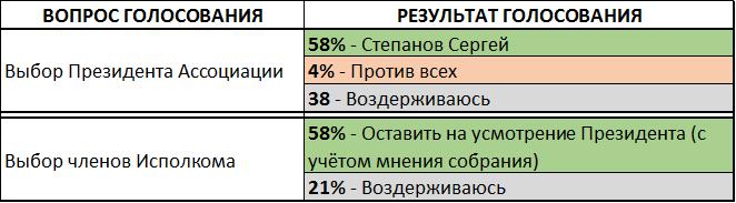 %d0%b3%d0%be%d0%bb%d0%be%d1%81%d0%be%d0%b2%d0%b0%d0%bd%d0%b8%d0%b5-6